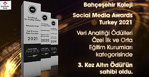 bBahçeşehir Koloji#039;ne Sosyal.../b